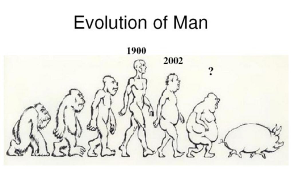 アメリカで拡大する健康格差ー人間の進化