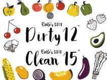 野菜って全て有機(オーガニック)がいいの?農薬の影響を受けやすい野菜と果物リスト