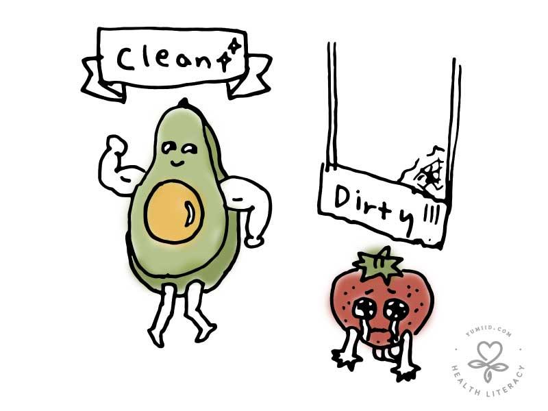 アボカドとイチゴ:野菜って全て有機がいいの?農薬の影響を受けやすい野菜と果物リスト