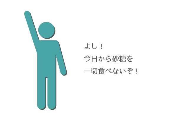 自信をなくす負のループ①-なぜ自分に自信が持てないのか。自信をつけるにはどうしたら良い?-yumiid.com