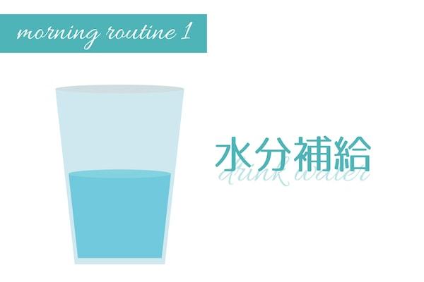 水分補給-朝の習慣「モーニング・ルーチーン」のススメ-yumiid.com