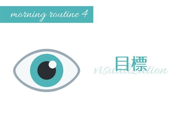 ヴィジュアライゼーション-朝の習慣「モーニング・ルーチーン」のススメ-yumiid.com