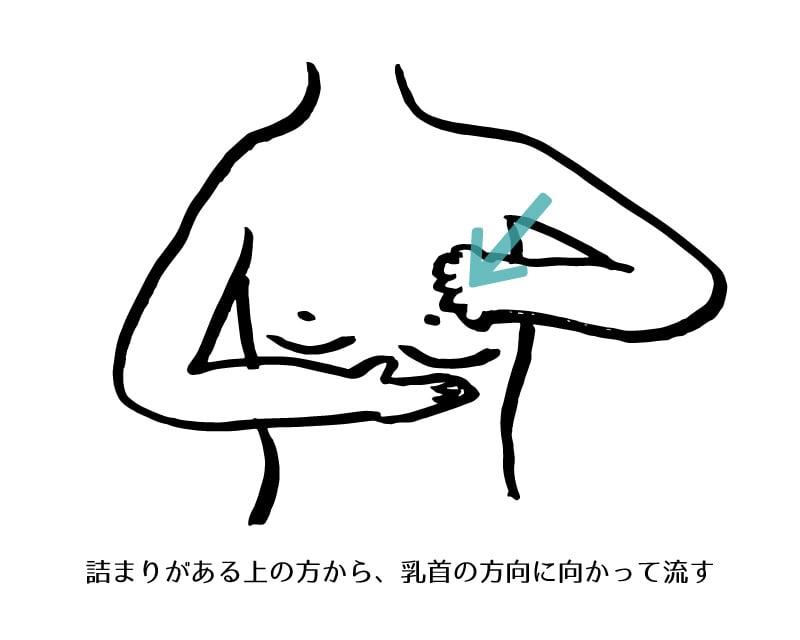 マッサージ法-胸の詰まりSOS!授乳でおっぱいが詰まった時に効果があった私の対処法