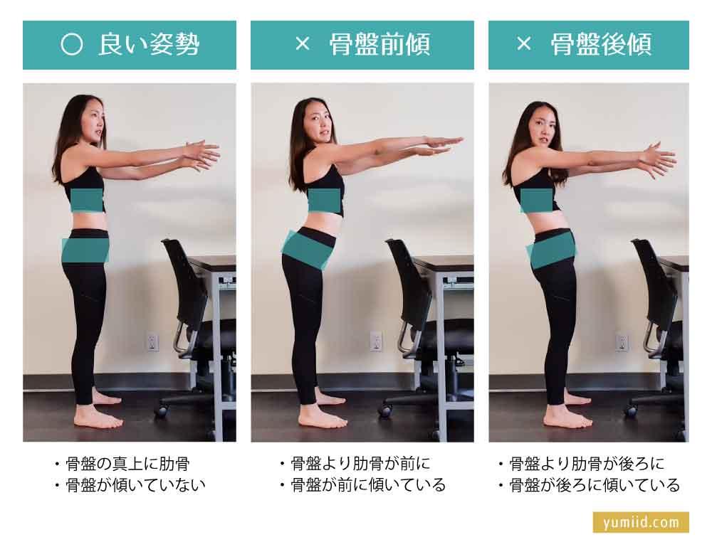 良い立ち方。腰痛の原因を作る体の使い方。